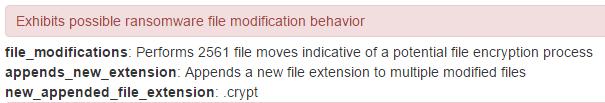 CryptXXX Ransomware File Modification Behavior