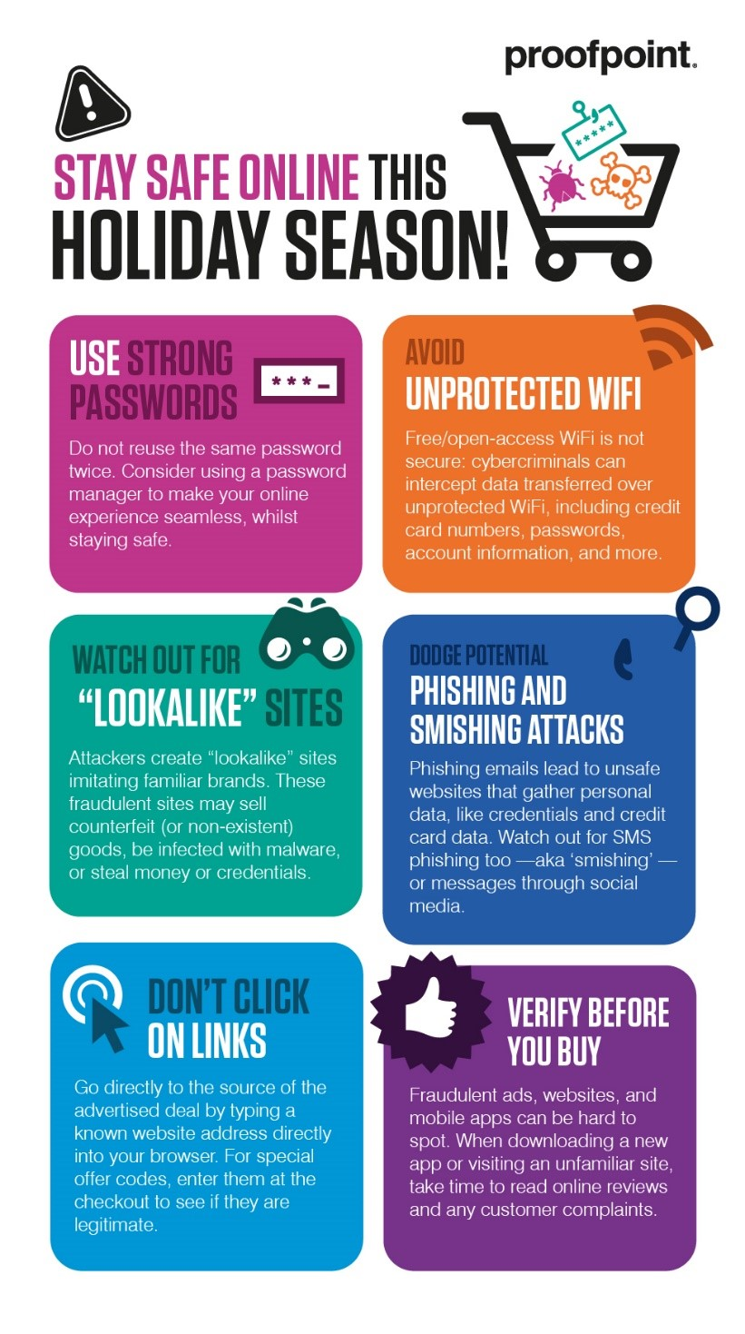 Blog_Holiday_Infographic