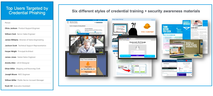 Styles of credential phishing training