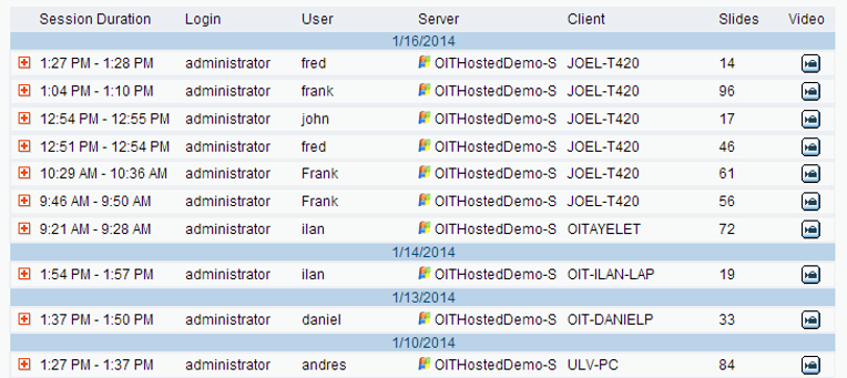 Understand who does what in Active Directory with ObserveIT