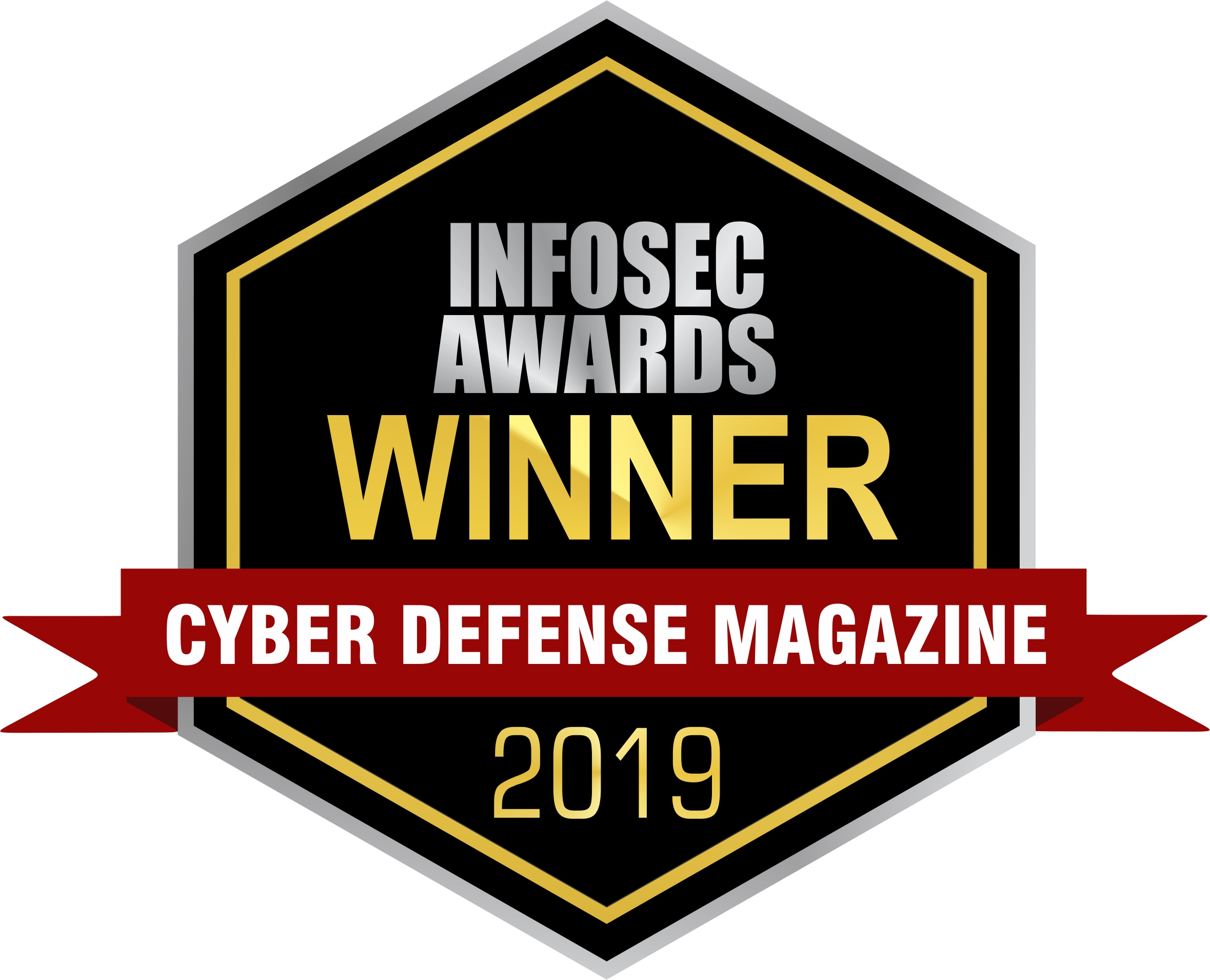 Best Product: Insider Threat Detection