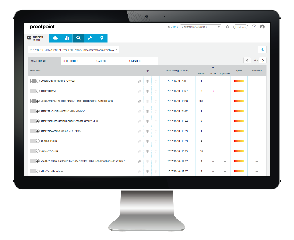 Data Discover Dashboard Used for GDPR Compliance