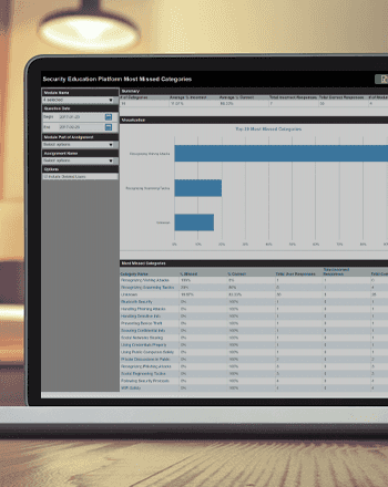 security dashboard reporting
