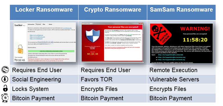 Types_of_Ransomware_Chart.png